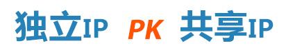 独立IP PK